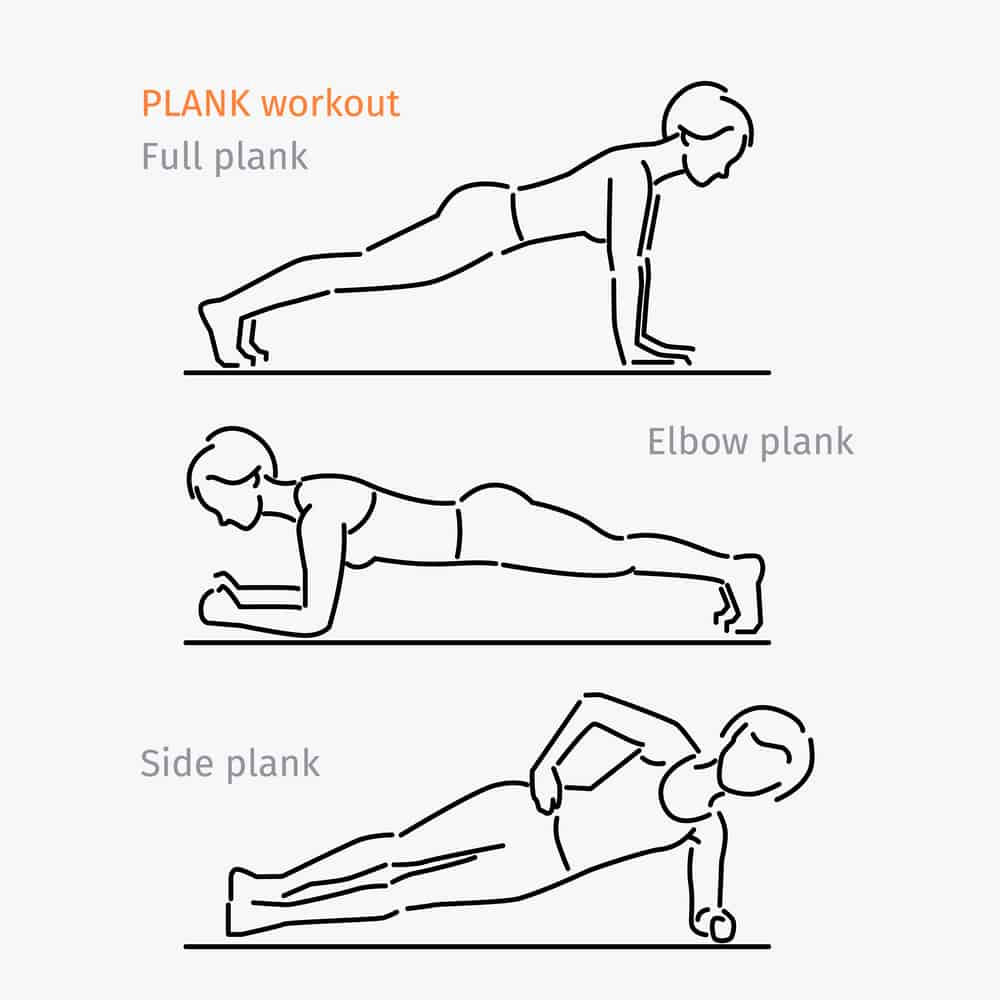 plank ab workout
